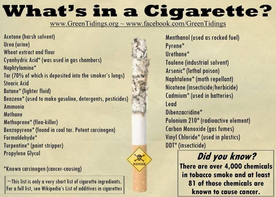 Stop Smoking Natural Therapies And Support Natural